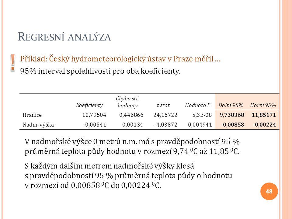 R EGRESNÍ ANALÝZA Příklad: Český hydrometeorologický ústav v Praze měřil... 95% interval spolehlivosti pro oba koeficienty. Koeficienty Chyba stř. hod