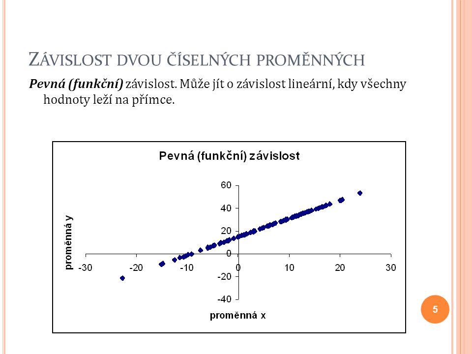 K ORELAČNÍ ANALÝZA Příklad: Český hydrometeorologický ústav v Praze měřil...