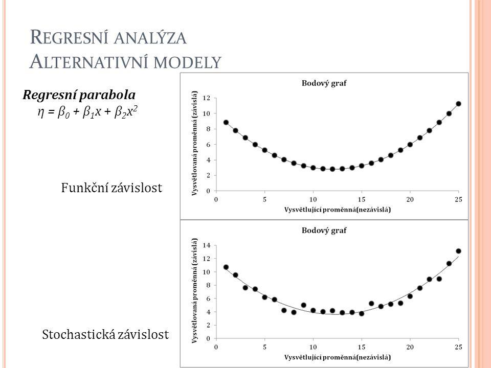 R EGRESNÍ ANALÝZA A LTERNATIVNÍ MODELY Regresní parabola η = β 0 + β 1 x + β 2 x 2 Funkční závislost Stochastická závislost 50