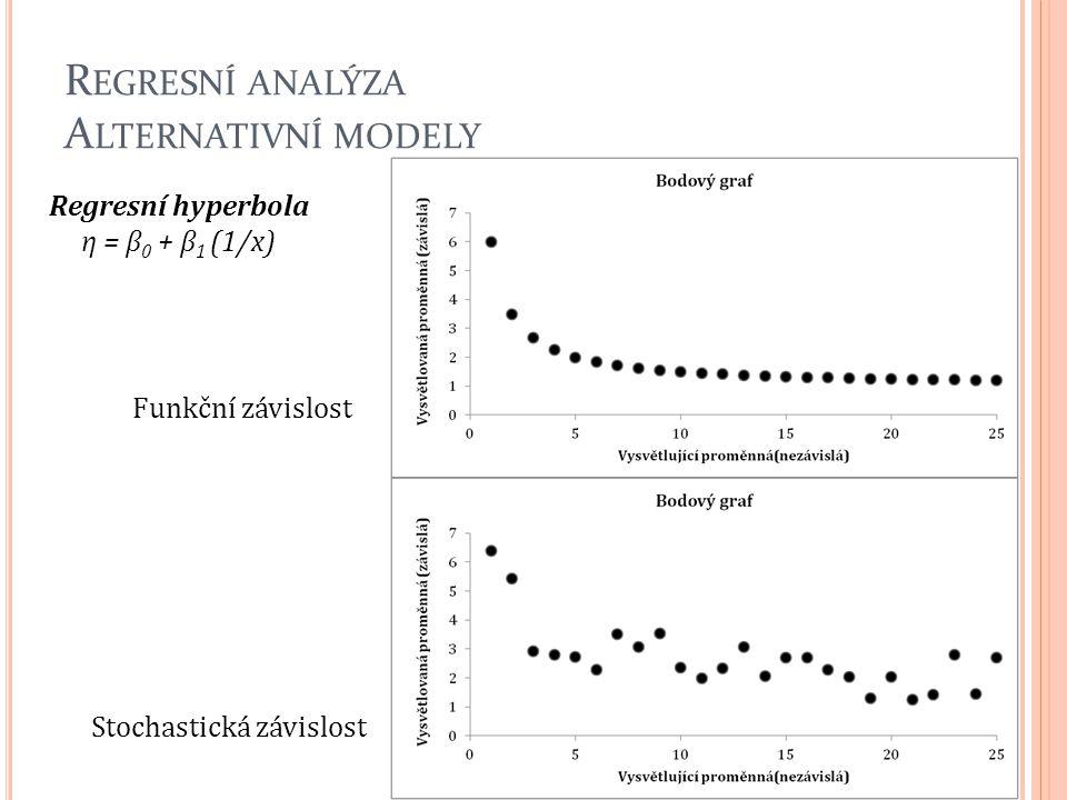 R EGRESNÍ ANALÝZA A LTERNATIVNÍ MODELY Regresní hyperbola η = β 0 + β 1 (1/x) 51 Funkční závislost Stochastická závislost