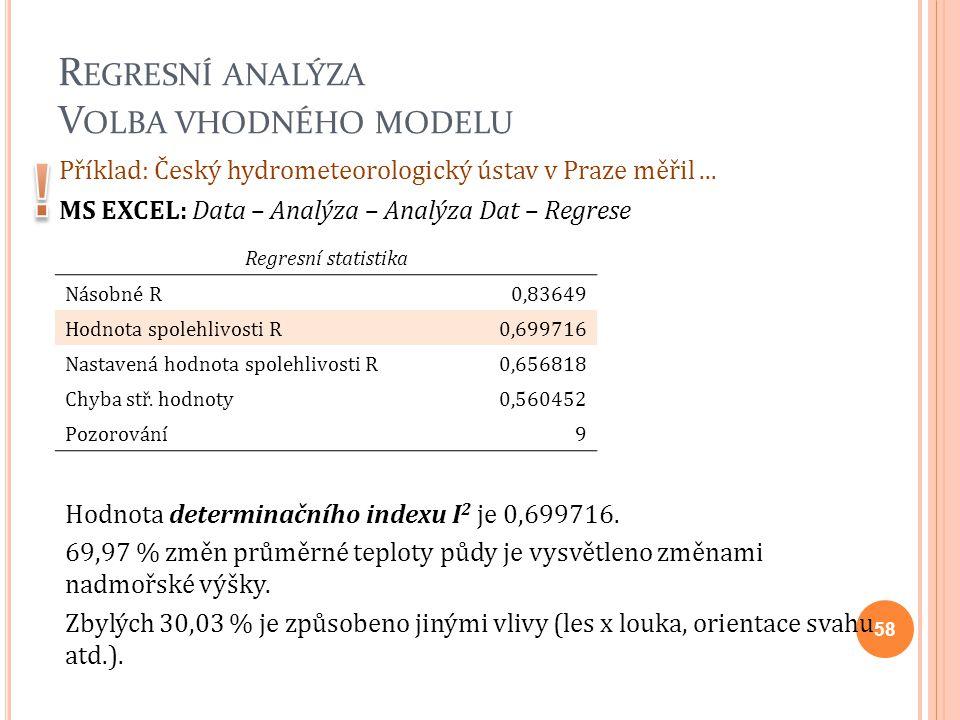 Regresní statistika Násobné R0,83649 Hodnota spolehlivosti R0,699716 Nastavená hodnota spolehlivosti R0,656818 Chyba stř. hodnoty0,560452 Pozorování9