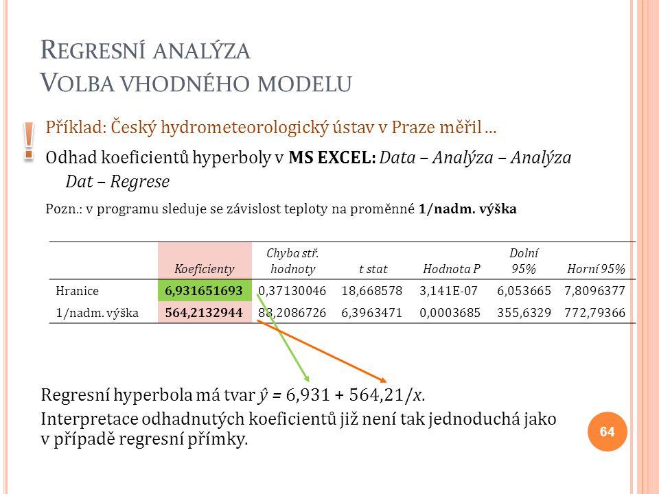 R EGRESNÍ ANALÝZA V OLBA VHODNÉHO MODELU Příklad: Český hydrometeorologický ústav v Praze měřil... Odhad koeficientů hyperboly v MS EXCEL: Data – Anal