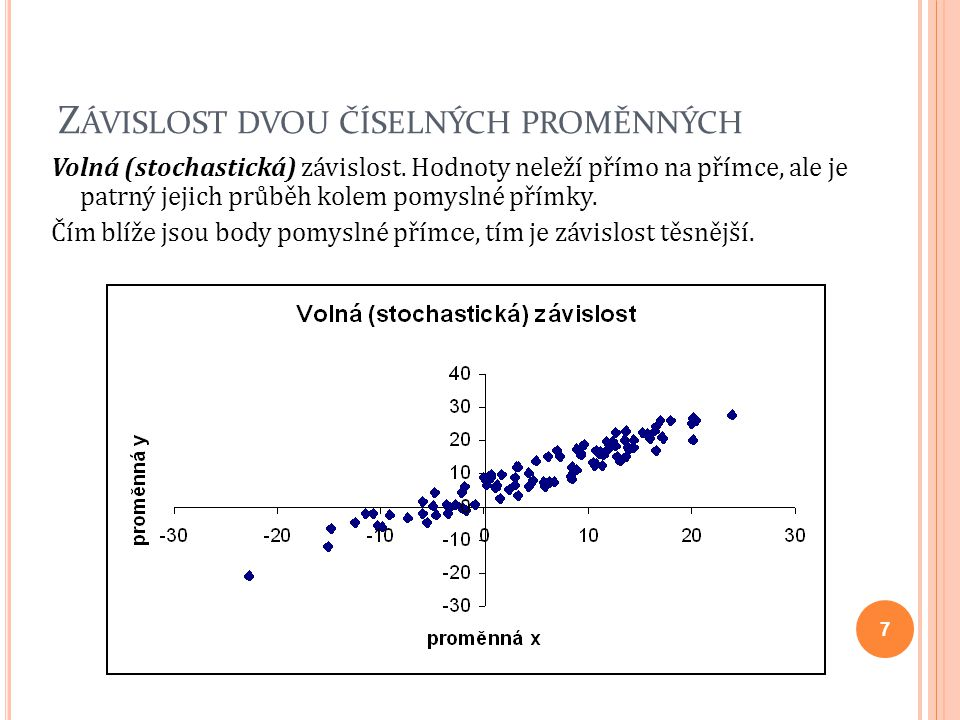 Z ÁVISLOST DVOU ČÍSELNÝCH PROMĚNNÝCH Volná (stochastická) závislost. Hodnoty neleží přímo na přímce, ale je patrný jejich průběh kolem pomyslné přímky