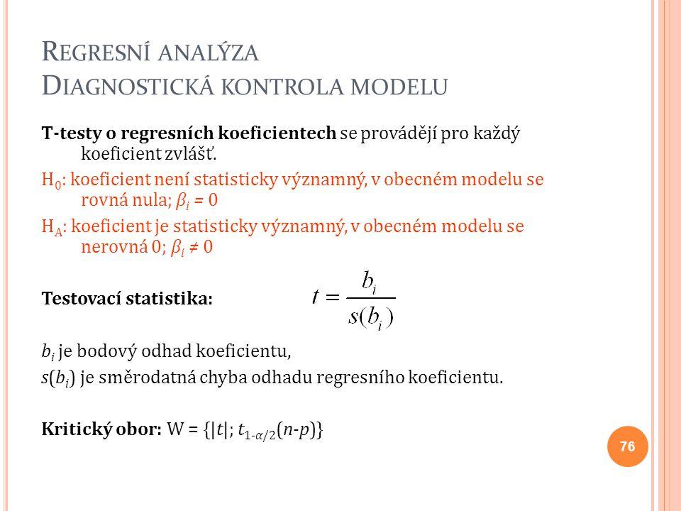 R EGRESNÍ ANALÝZA D IAGNOSTICKÁ KONTROLA MODELU T-testy o regresních koeficientech se provádějí pro každý koeficient zvlášť. H 0 : koeficient není sta