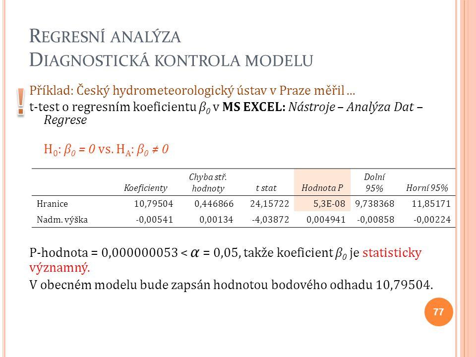 R EGRESNÍ ANALÝZA D IAGNOSTICKÁ KONTROLA MODELU Příklad: Český hydrometeorologický ústav v Praze měřil... t-test o regresním koeficientu β 0 v MS EXCE