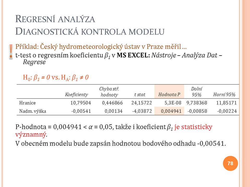 R EGRESNÍ ANALÝZA D IAGNOSTICKÁ KONTROLA MODELU Příklad: Český hydrometeorologický ústav v Praze měřil... t-test o regresním koeficientu β 1 v MS EXCE