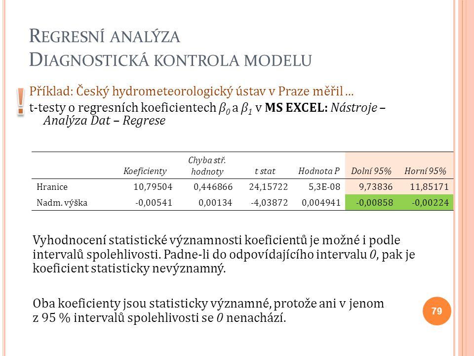R EGRESNÍ ANALÝZA D IAGNOSTICKÁ KONTROLA MODELU Příklad: Český hydrometeorologický ústav v Praze měřil... t-testy o regresních koeficientech β 0 a β 1