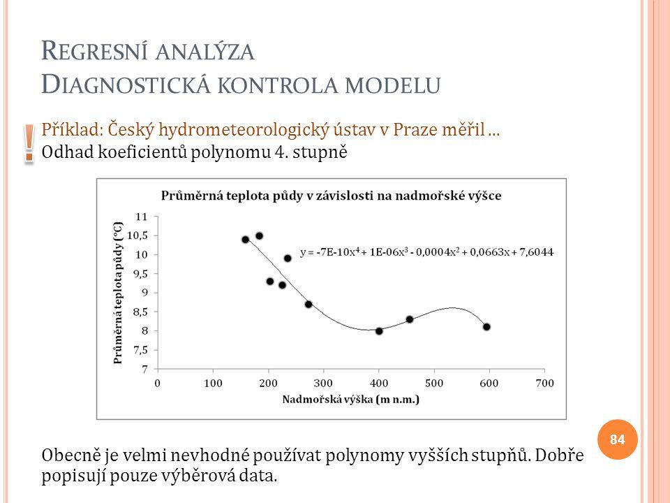 R EGRESNÍ ANALÝZA D IAGNOSTICKÁ KONTROLA MODELU Příklad: Český hydrometeorologický ústav v Praze měřil... Odhad koeficientů polynomu 4. stupně Obecně