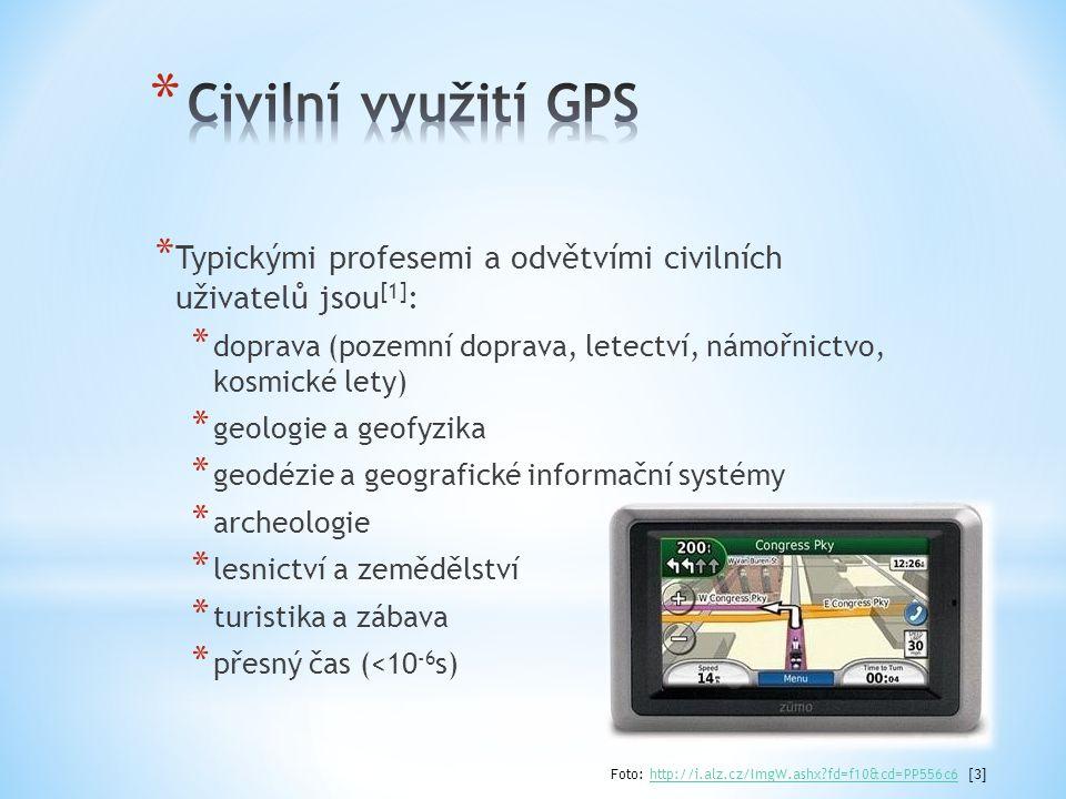 * Typickými profesemi a odvětvími civilních uživatelů jsou [1] : * doprava (pozemní doprava, letectví, námořnictvo, kosmické lety) * geologie a geofyzika * geodézie a geografické informační systémy * archeologie * lesnictví a zemědělství * turistika a zábava * přesný čas (<10 -6 s) Foto: http://i.alz.cz/ImgW.ashx?fd=f10&cd=PP556c6 [3]http://i.alz.cz/ImgW.ashx?fd=f10&cd=PP556c6