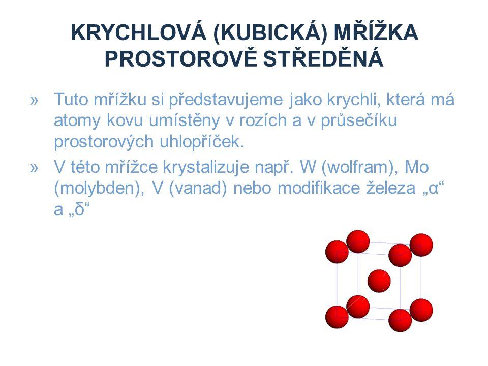 KRYCHLOVÁ (KUBICKÁ) MŘÍŽKA PROSTOROVĚ STŘEDĚNÁ »Tuto mřížku si představujeme jako krychli, která má atomy kovu umístěny v rozích a v průsečíku prostor