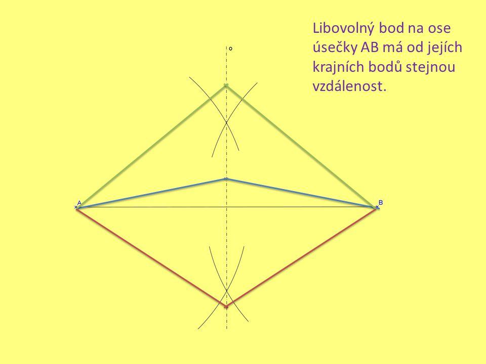 Libovolný bod na ose úsečky AB má od jejích krajních bodů stejnou vzdálenost.