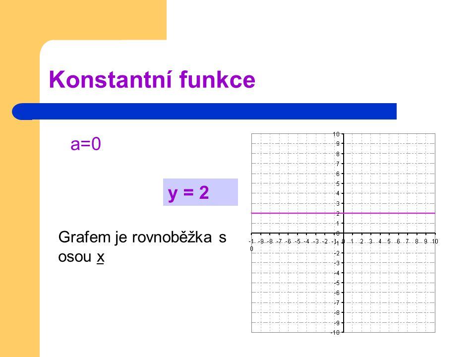 Konstantní funkce a=0 Grafem je rovnoběžka s osou x y = 2