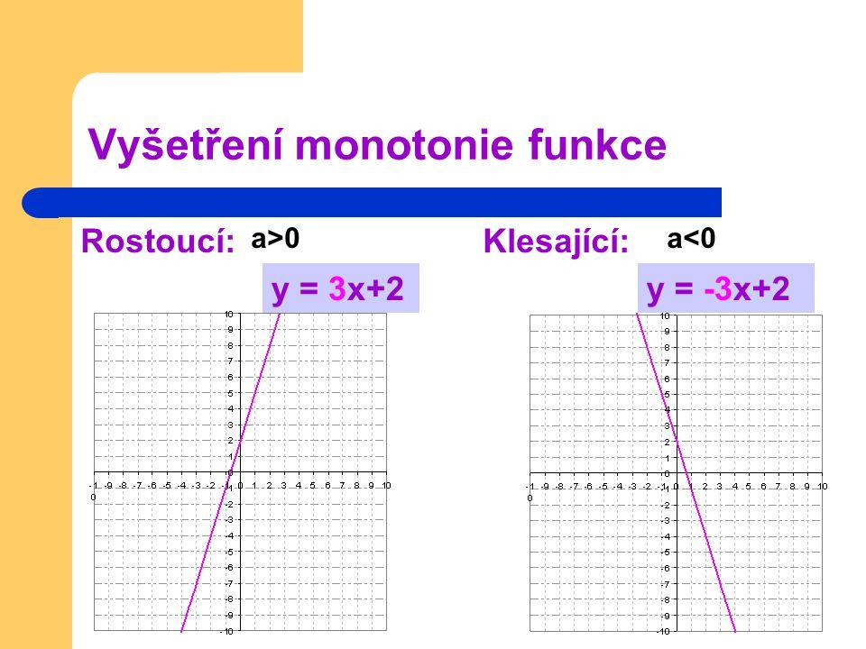 Vyšetření monotonie funkce Rostoucí:Klesající: a>0a>0 y = 3x+2 a<0a<0 y = -3x+2