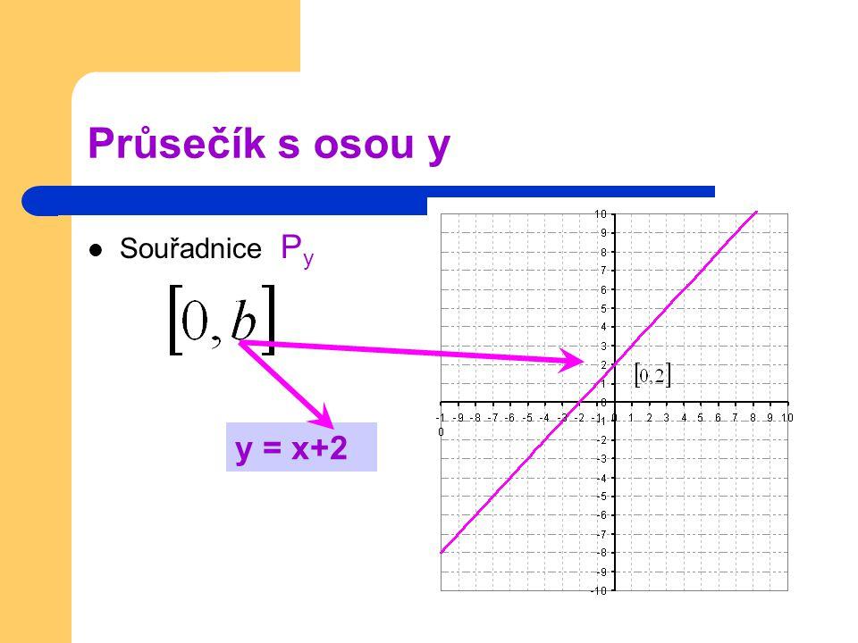 Průsečík s osou y Souřadnice P y y = x+2