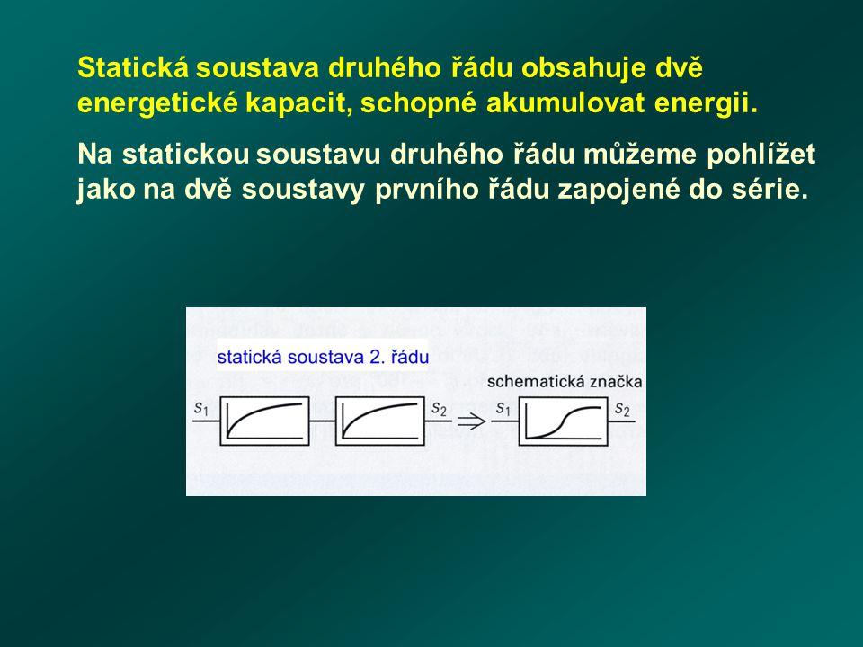 u t y t y = K s.u T u T n I Přechodová charakteristika statické soustavy 2.