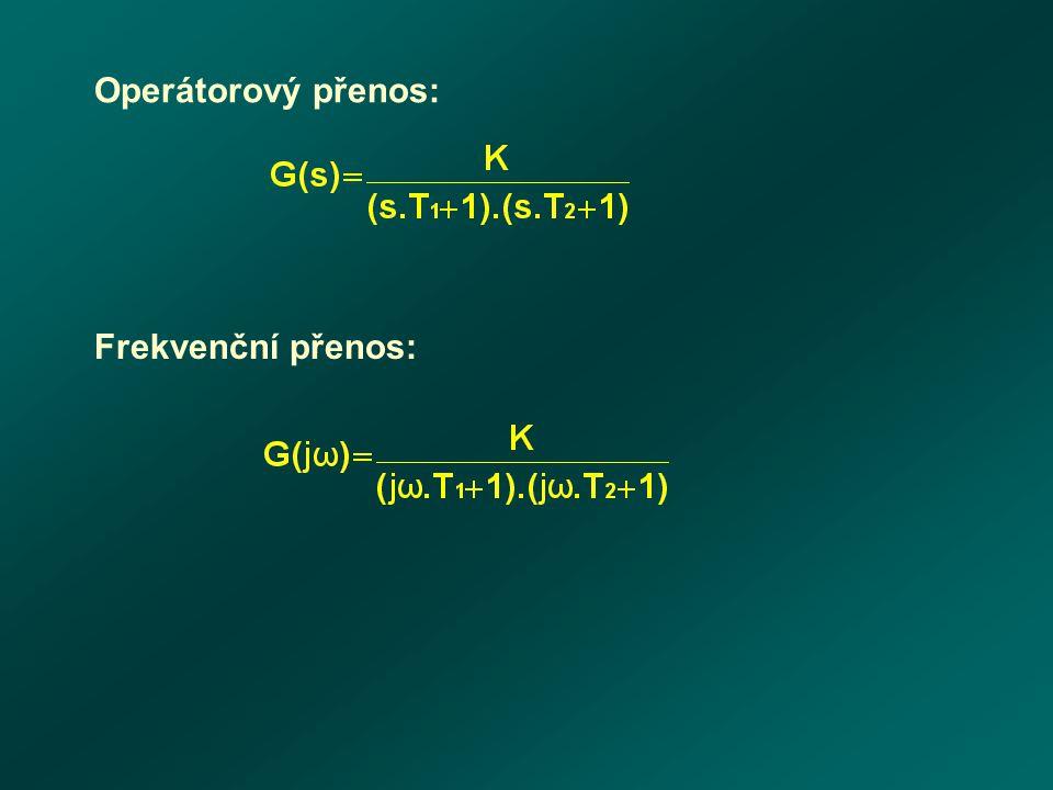 Frekvenční charakteristika statické soustavy 2. řádu