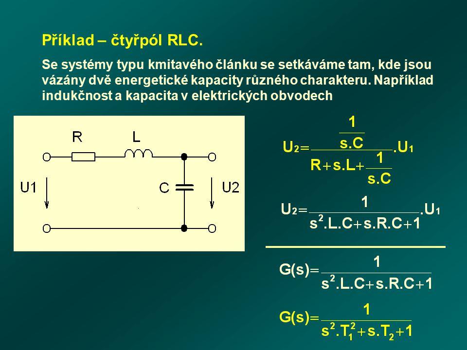 Příklad – čtyřpól RLC. Se systémy typu kmitavého článku se setkáváme tam, kde jsou vázány dvě energetické kapacity různého charakteru. Například induk