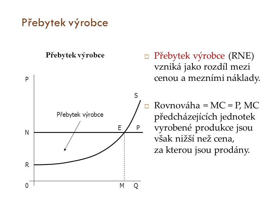 Přebytek výrobce  Přebytek výrobce (RNE) vzniká jako rozdíl mezi cenou a mezními náklady.  Rovnováha = MC = P, MC předcházejících jednotek vyrobené