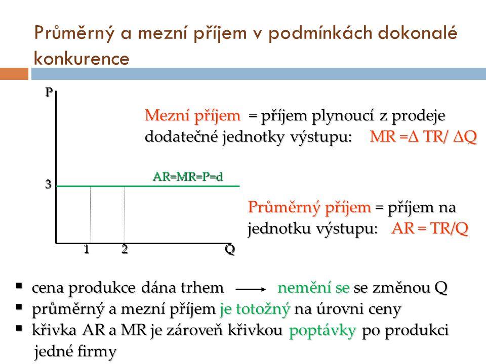 Průměrný a mezní příjem v podmínkách dokonalé konkurence Q P AR=MR=P=d 12 3 Průměrný příjem = příjem na jednotku výstupu: AR = TR/Q Mezní příjem = pří