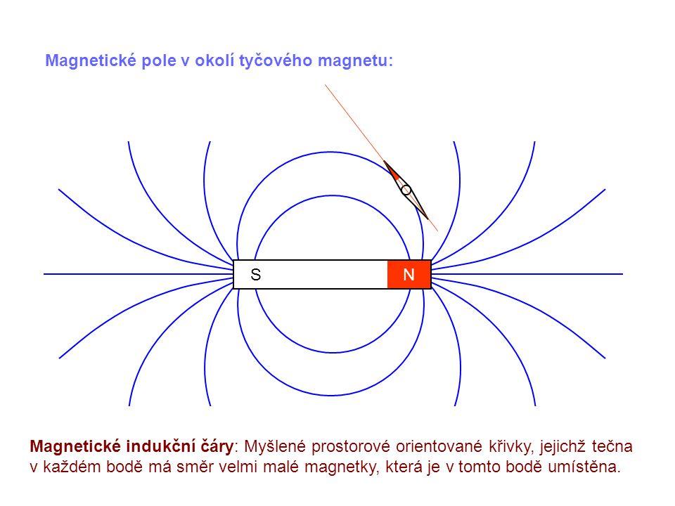 Magnetické pole v okolí tyčového magnetu: NS Magnetické indukční čáry: Myšlené prostorové orientované křivky, jejichž tečna v každém bodě má směr velmi malé magnetky, která je v tomto bodě umístěna.