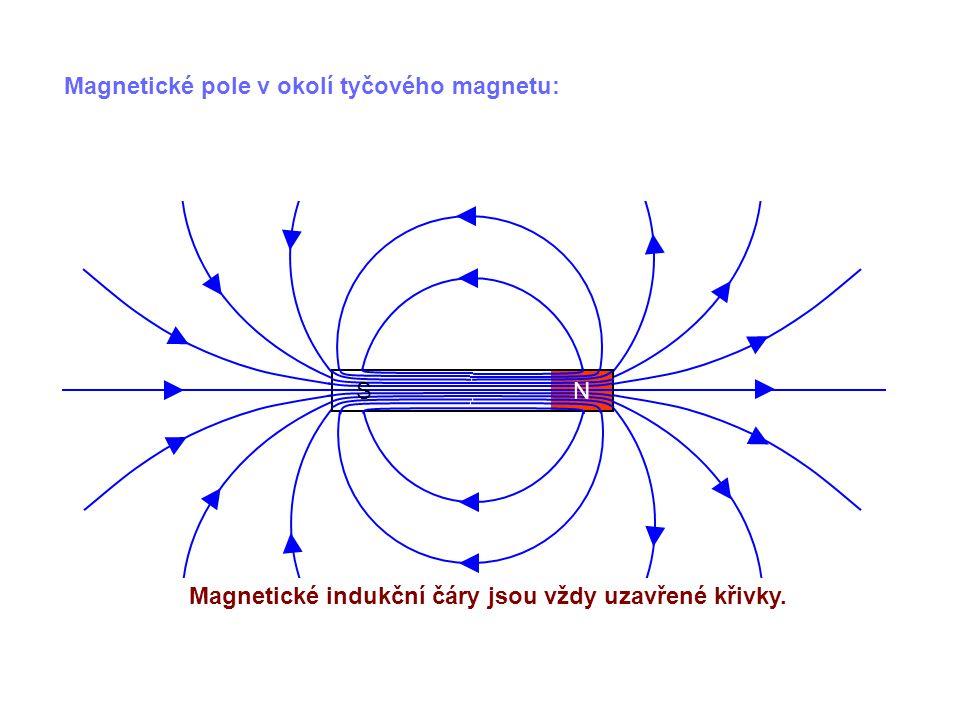 Magnetické pole v okolí tyčového magnetu: Magnetické indukční čáry jsou vždy uzavřené křivky. SN