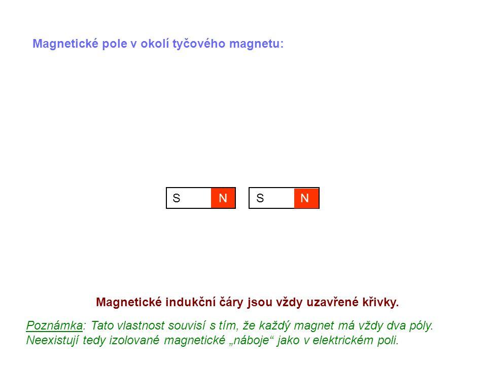 Magnetické pole v okolí tyčového magnetu: SN Magnetické indukční čáry jsou vždy uzavřené křivky. Poznámka: Tato vlastnost souvisí s tím, že každý magn
