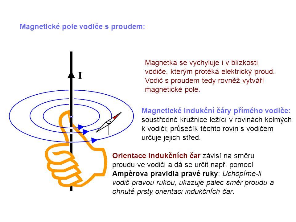 Magnetické pole vodiče s proudem: Magnetka se vychyluje i v blízkosti vodiče, kterým protéká elektrický proud. Vodič s proudem tedy rovněž vytváří mag