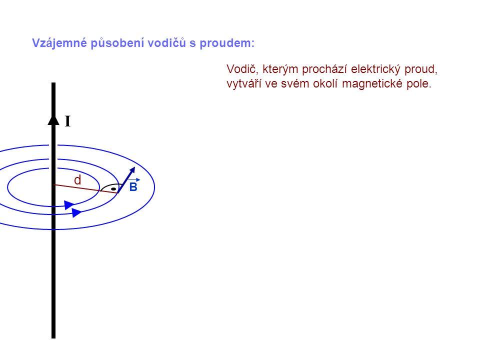 Vzájemné působení vodičů s proudem: Vodič, kterým prochází elektrický proud, vytváří ve svém okolí magnetické pole. I B d