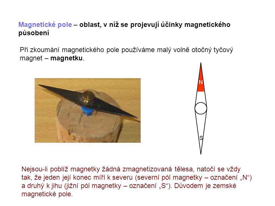 Magnetické pole – oblast, v níž se projevují účinky magnetického působení Při zkoumání magnetického pole používáme malý volně otočný tyčový magnet – magnetku.