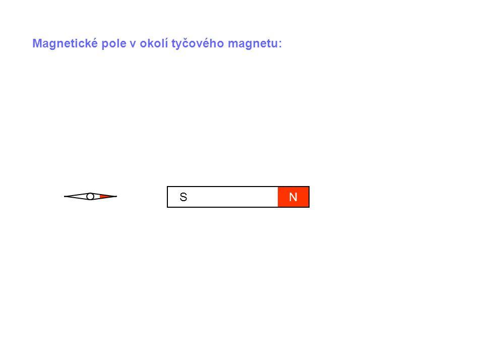 Magnetické pole v okolí tyčového magnetu: NS
