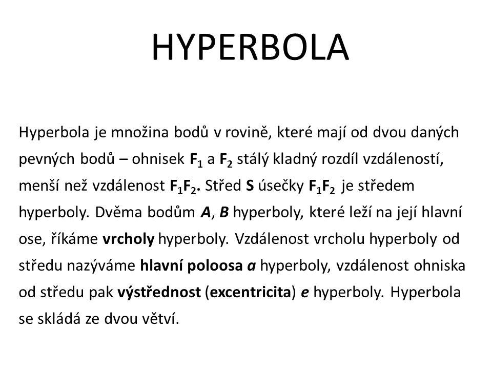HYPERBOLA Hyperbola je množina bodů v rovině, které mají od dvou daných pevných bodů – ohnisek F 1 a F 2 stálý kladný rozdíl vzdáleností, menší než vzdálenost F 1 F 2.