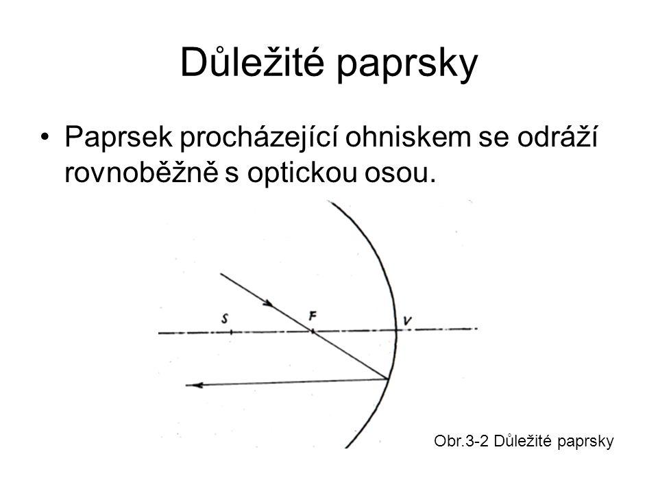 Důležité paprsky Paprsek procházející ohniskem se odráží rovnoběžně s optickou osou. Obr.3-2 Důležité paprsky