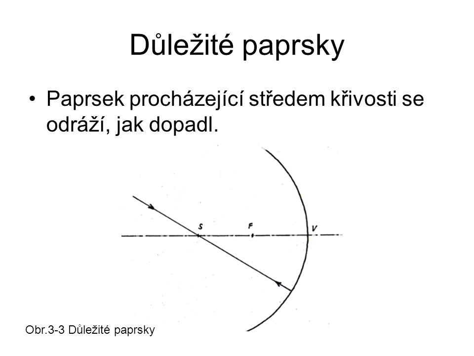 Důležité paprsky Paprsek procházející středem křivosti se odráží, jak dopadl. Obr.3-3 Důležité paprsky