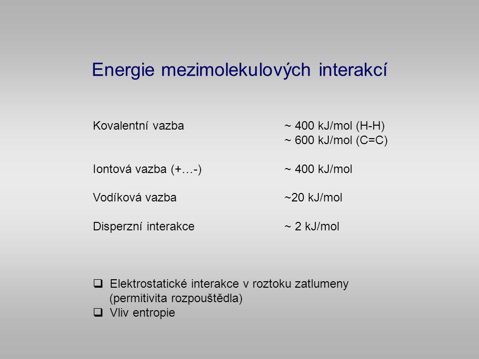 Energie mezimolekulových interakcí Kovalentní vazba ~ 400 kJ/mol (H-H) ~ 600 kJ/mol (C=C) Iontová vazba (+…-) ~ 400 kJ/mol Vodíková vazba ~20 kJ/mol Disperzní interakce~ 2 kJ/mol  Elektrostatické interakce v roztoku zatlumeny (permitivita rozpouštědla)  Vliv entropie