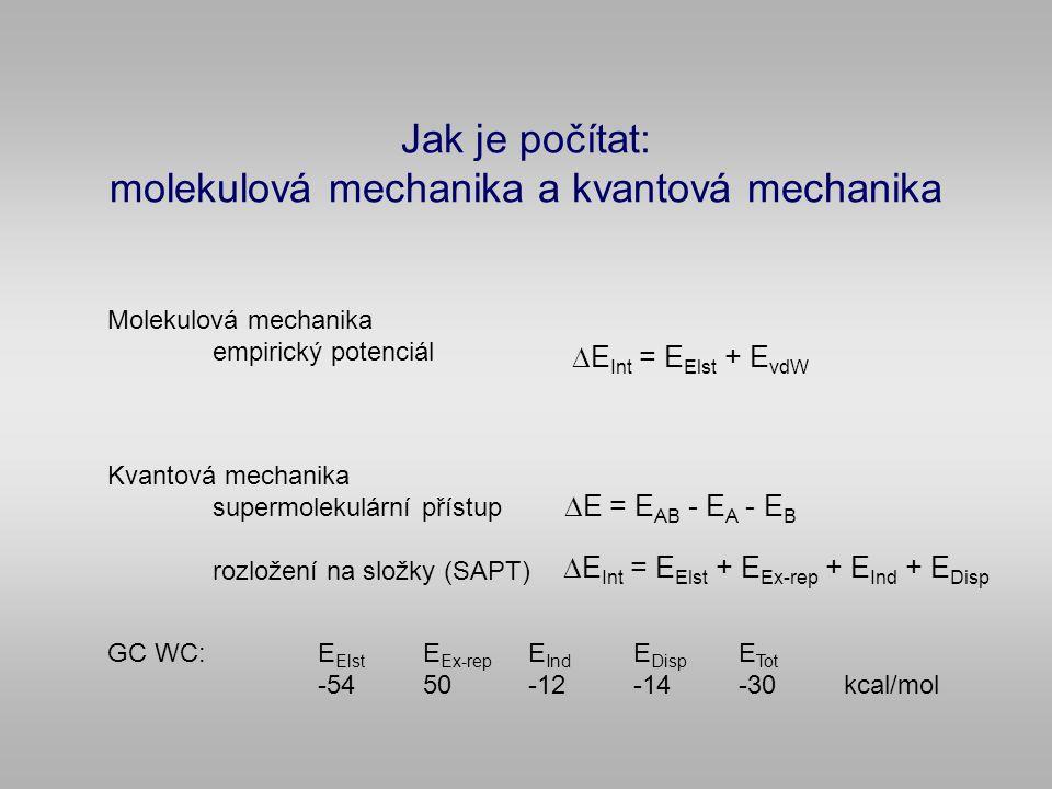 Jak je počítat: molekulová mechanika a kvantová mechanika Molekulová mechanika empirický potenciál  E Int = E Elst + E vdW  E Int = E Elst + E Ex-rep + E Ind + E Disp Kvantová mechanika supermolekulární přístup rozložení na složky (SAPT)  E = E AB - E A - E B GC WC: E Elst E Ex-rep E Ind E Disp E Tot -5450-12-14-30kcal/mol