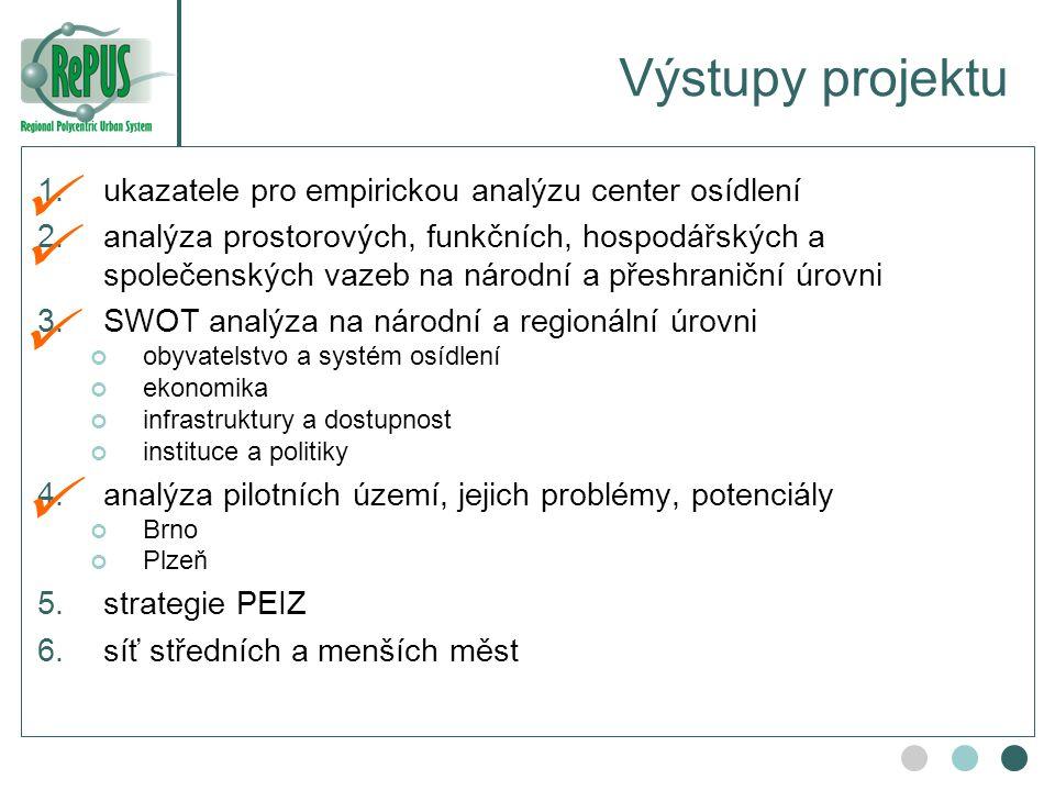 1.ukazatele pro empirickou analýzu center osídlení 2.analýza prostorových, funkčních, hospodářských a společenských vazeb na národní a přeshraniční úr