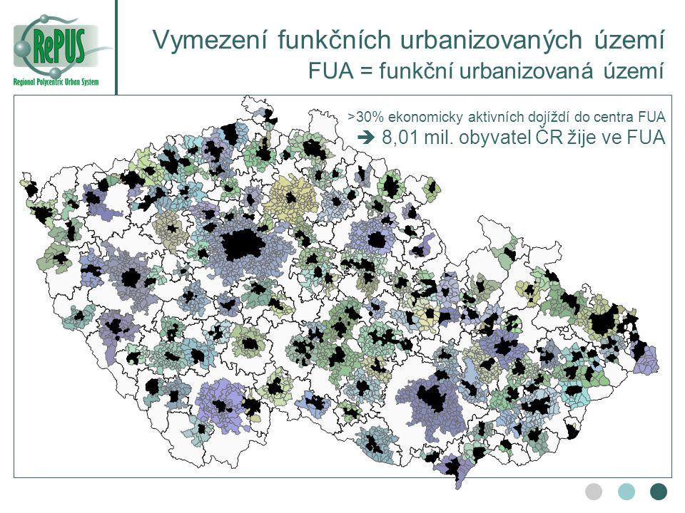 Vymezení funkčních urbanizovaných území FUA = funkční urbanizovaná území >30% ekonomicky aktivních dojíždí do centra FUA  8,01 mil. obyvatel ČR žije