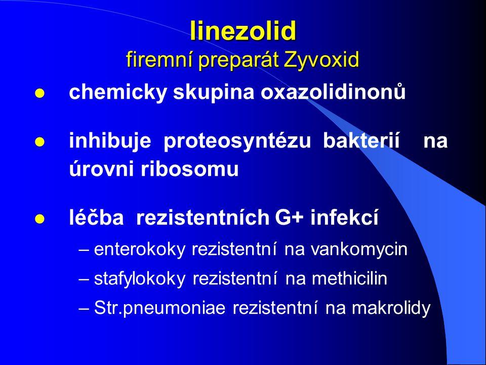 linezolid firemní preparát Zyvoxid l chemicky skupina oxazolidinonů l inhibuje proteosyntézu bakterií na úrovni ribosomu l léčba rezistentních G+ infe