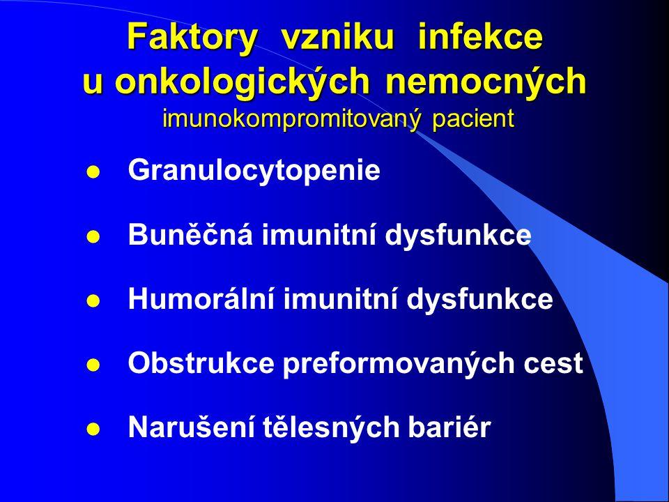 Vztah mezi neutropenií a rizikem infekce Riziko infekce neu <1000/  l+ < 500/  l ++ < 100/  l +++ trvání neu 10 dnů+++ rychlý pokles pod 500/  l během několika dnů++