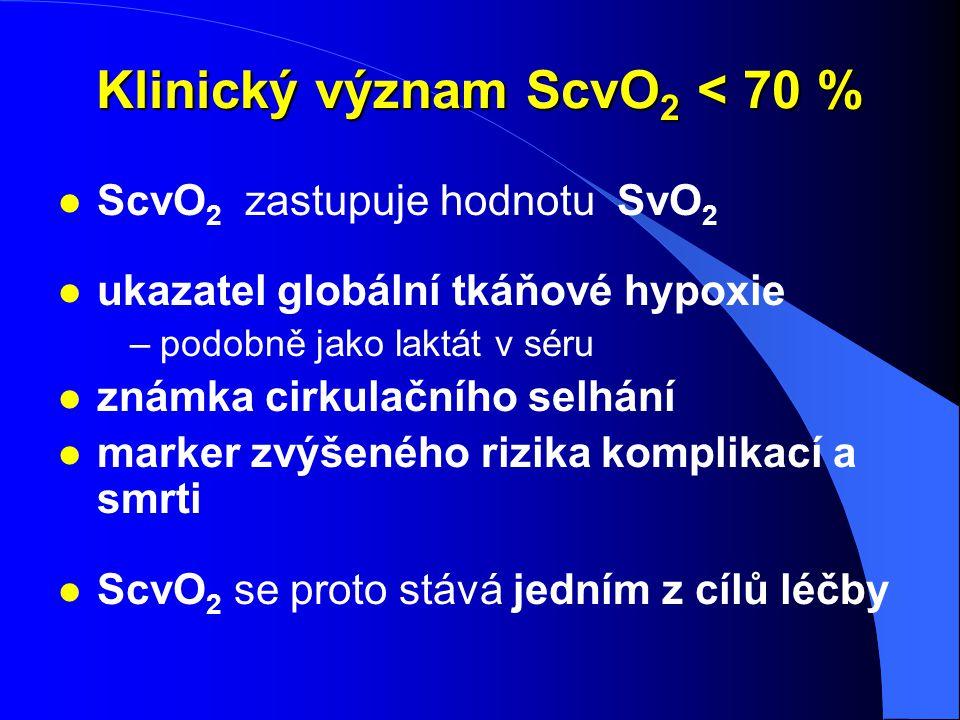 Klinický význam ScvO 2 < 70 % l ScvO 2 zastupuje hodnotu SvO 2 l ukazatel globální tkáňové hypoxie –podobně jako laktát v séru l známka cirkulačního s