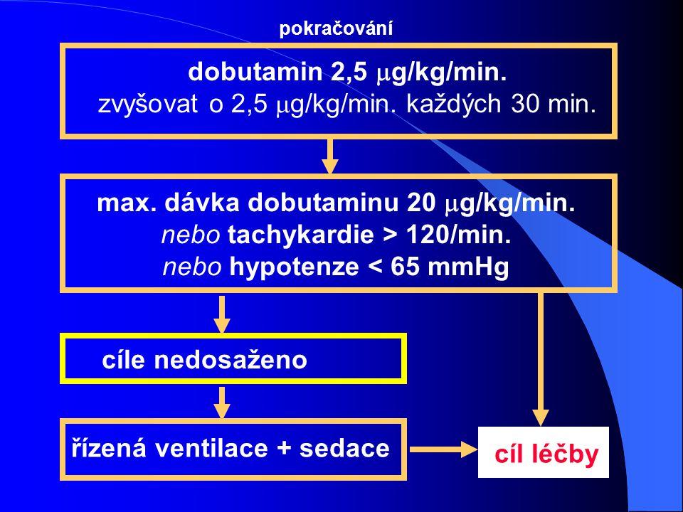 dobutamin 2,5  g/kg/min. zvyšovat o 2,5  g/kg/min. každých 30 min. max. dávka dobutaminu 20  g/kg/min. nebo tachykardie > 120/min. nebo hypotenze <