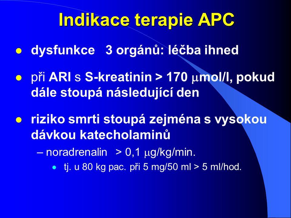 Indikace terapie APC l dysfunkce 3 orgánů: léčba ihned při ARI s S-kreatinin > 170  mol/l, pokud dále stoupá následující den l riziko smrti stoupá ze