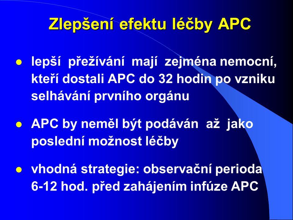 Zlepšení efektu léčby APC Zlepšení efektu léčby APC l lepší přežívání mají zejména nemocní, kteří dostali APC do 32 hodin po vzniku selhávání prvního