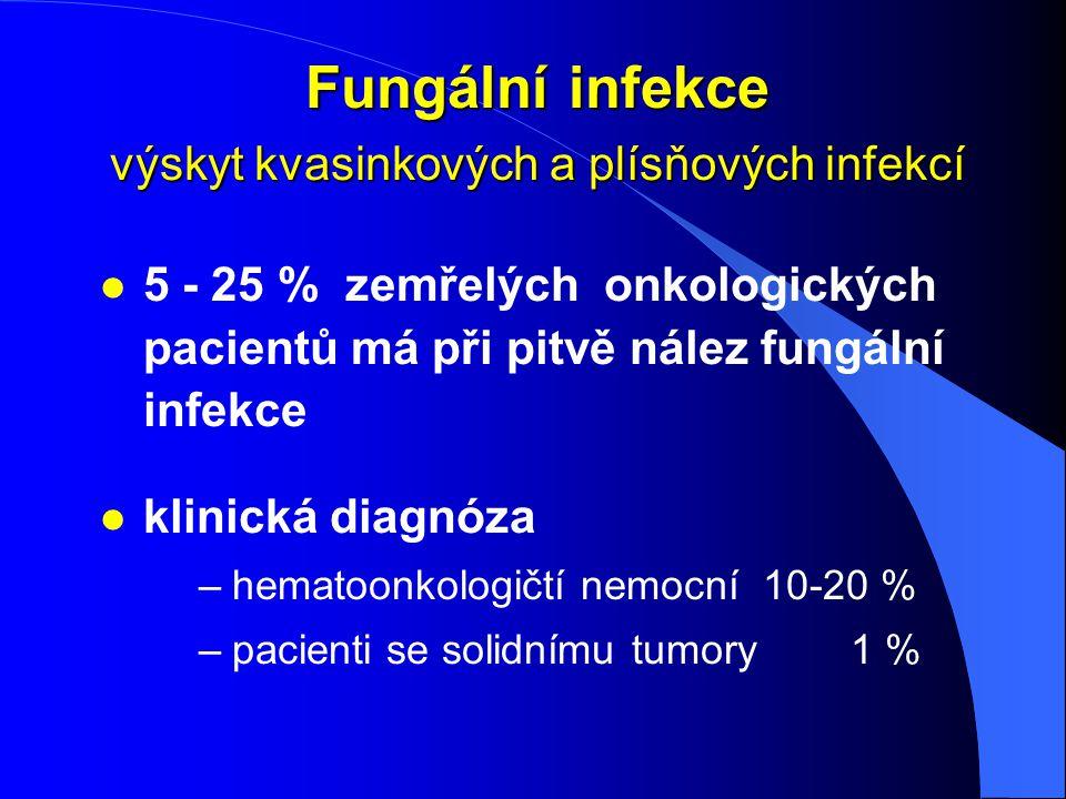 Fungální infekce výskyt kvasinkových a plísňových infekcí l 5 - 25 % zemřelých onkologických pacientů má při pitvě nález fungální infekce l klinická d