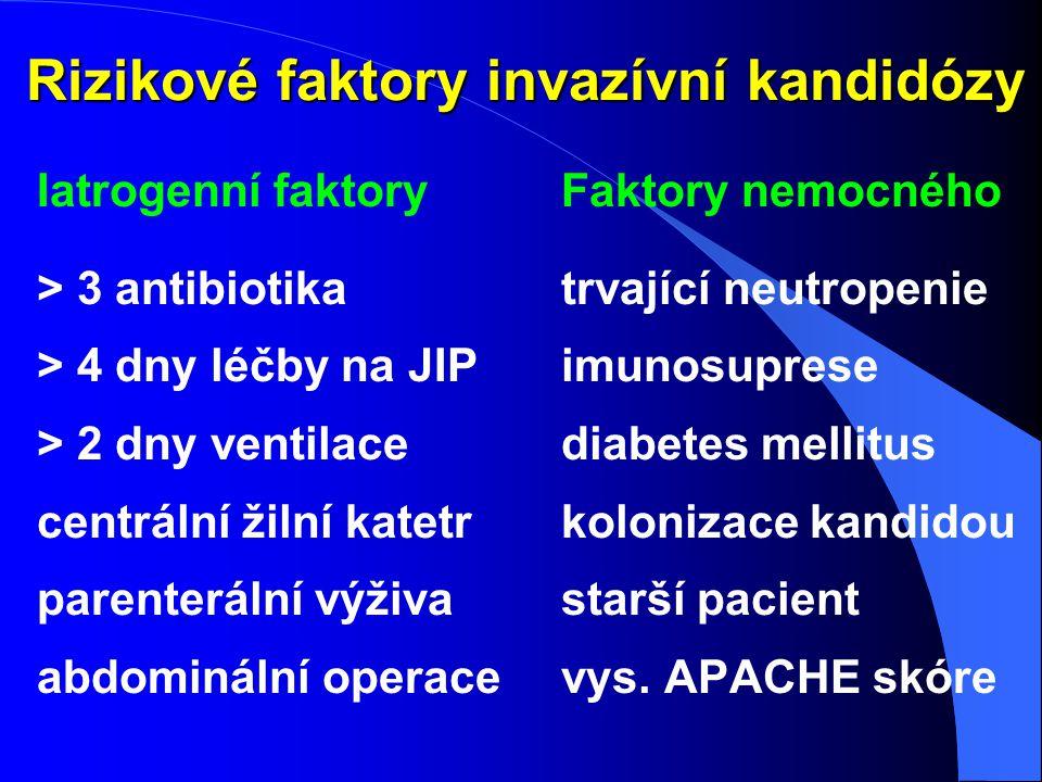 Rizikové faktory invazívní kandidózy Iatrogenní faktoryFaktory nemocného > 3 antibiotikatrvající neutropenie > 4 dny léčby na JIPimunosuprese > 2 dny