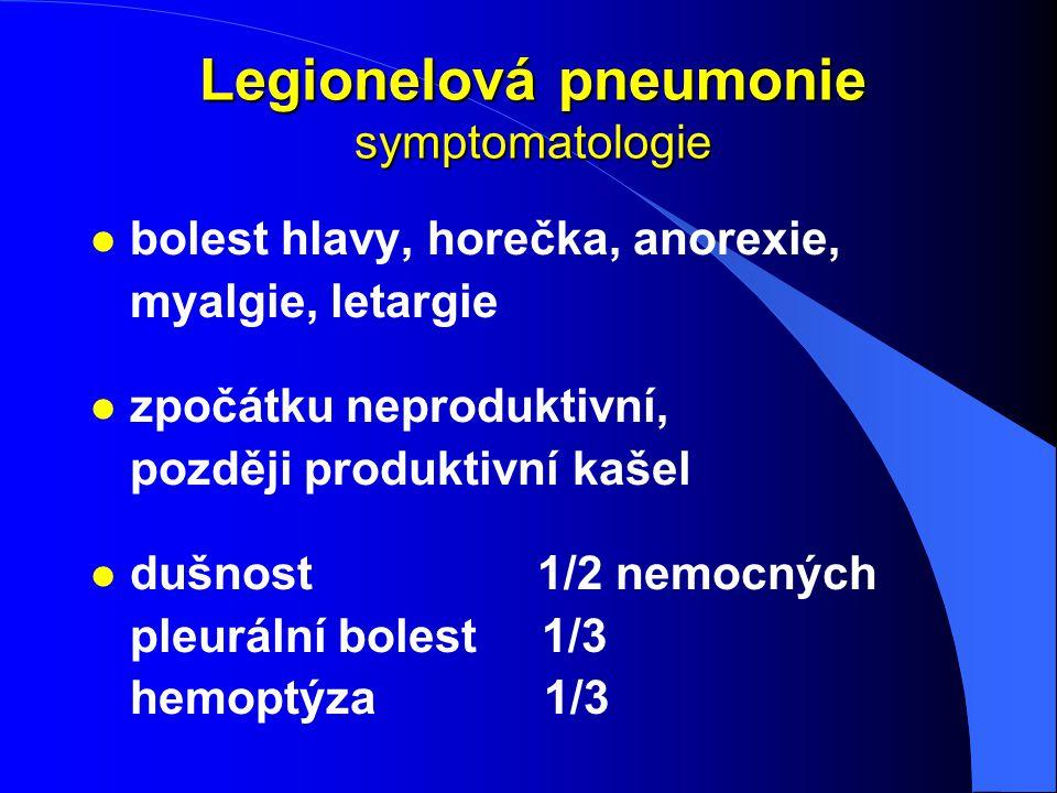 Legionelová pneumonie symptomatologie l bolest hlavy, horečka, anorexie, myalgie, letargie l zpočátku neproduktivní, později produktivní kašel l dušno