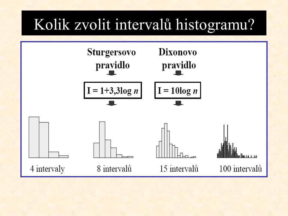 Histogram je sloupcovým grafem znázorňujícím vztah mezi hodnotami proměnné x i a jejich relativními četnostmi