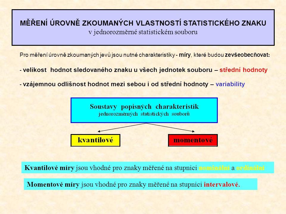 POPIS JEDNOROZMĚRNÝCH STATISTICKÝCH SOUBORŮ Úkolem statistického popisu je zhuštěné charakterizování vlastnosti jednorozměrného rozdělení četností