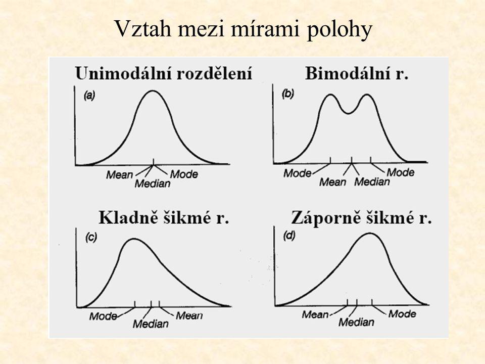 MĚŘENÍ ÚROVNĚ ZKOUMANÝCH VLASTNOSTÍ STATISTICKÉHO ZNAKU v jednorozměrné statistickém souboru Pro měření úrovně zkoumaných jevů jsou nutné charakterist