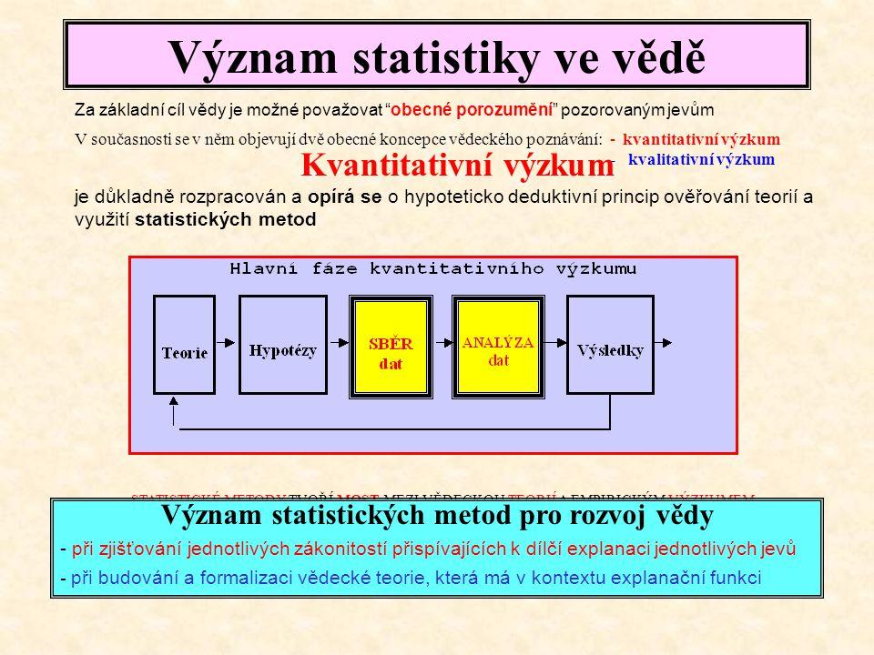 Význam statistiky ve vědě Základní pojmy statistiky Statistická jednotka, znak a soubor,.. Elementární postupy statistiky - variační řada - statistick
